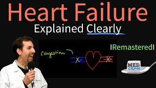 heart failure explained clearly remastered
