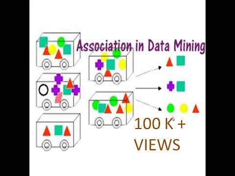 Data Mining  Association Rule - Basic Concepts