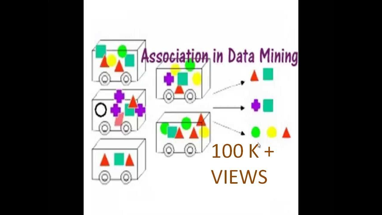Data Mining Association Rule Basic Concepts Youtube