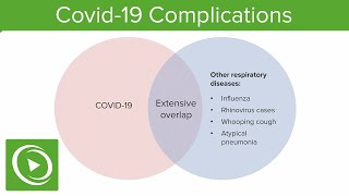 In this course, you will be provided with an overview of the severe acute respiratory syndrome coronavirus 2 (sars-cov 2). these lectures cover gene...