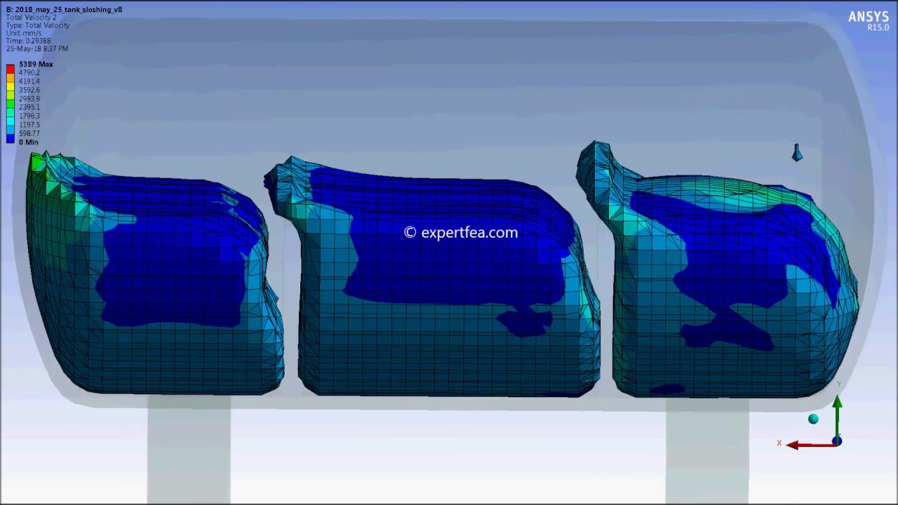ANSYS WB 15 MECHDAT file and 3D model for tank sloshing (v1)
