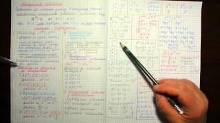 Тема 14. Показникові рівняння. Опорний конспект. ЗНО з математики