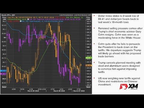 Forex News: 07/03/2018 - Dollar slumps as trade war looms; loonie struggles ahead of BoC