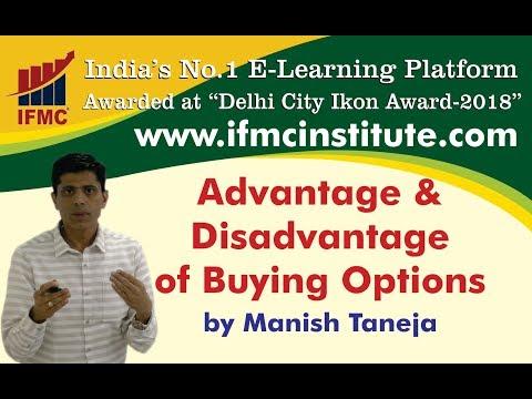 Advantage and Disadvantage of Buying Options ll Option Series-4 ll