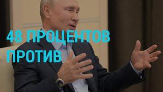 Коронавирус россияне недовольны ГЛАВНОЕ 30 04 20