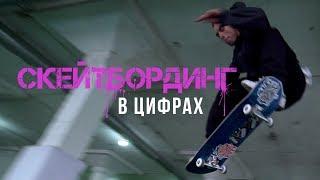 видео Персональный сайт - Трюки на скейтборде