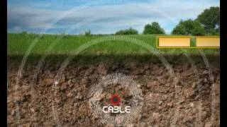 MALA Ground Penetrating Radar (GPR) Technology Explained