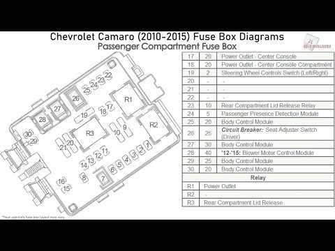 1982 Camaro Fuse Box Diagram / Chevrolet Camaro 2013 Fuse