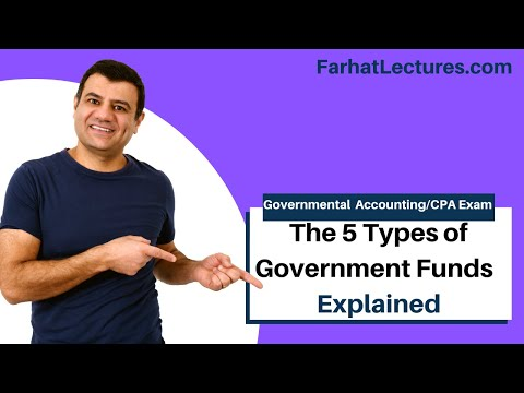 General Fund | Debt Service Funds | Capital Project Funds | Special Revenue Funds | CPA exam FAR