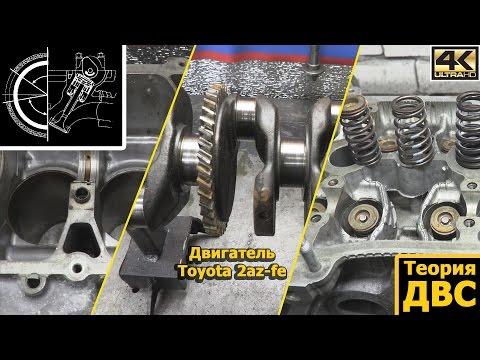 Теория ДВС: Двигатель Toyota 2az-fe
