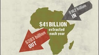 Why Is Africa 'Poor'? The West Continues to Steal Africa's Capital