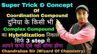 Coordination Compounds for IIT-JEE