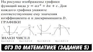 На рисунке изображены графики функций вида  y=ax^2+bx+c ... | ОГЭ 2017 | ЗАДАНИЕ 5 | ШКОЛА ПИФАГОРА