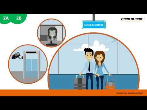 "Strategic baggage innovation: ""Baggage as a Service"""