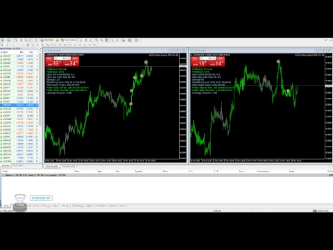 FX LIVE account trading ONLINE