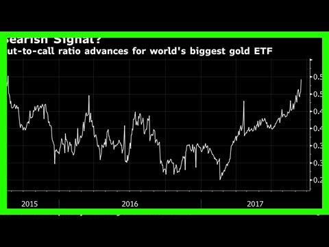 Breaking News | The largest gold etf highlights bullion traders' confusion