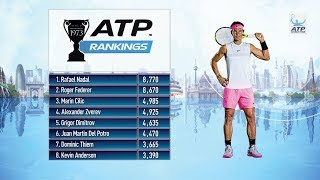 ATP Rankings Update 16 April 2018