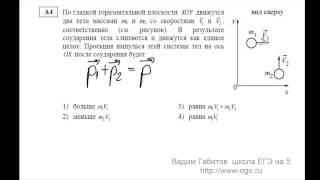 Тренировочная работа по физике 17 10 2013 А4