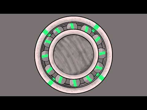 DSN Animation: How do ball bearings work?