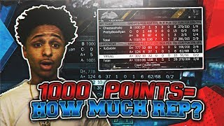 WHAT HAPPENS WHEN YOU SCORE 1000 POINTS IN A MYPARK GAME ? NEW REP GLITCH?? NBA2K18 MYPARK