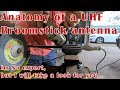 Anatomy of my poor performing UHF antenna. I cut it up to take a look.