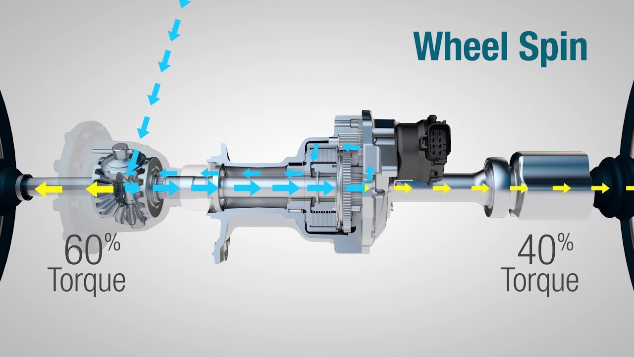 Limited Slip Differential >> Electronic Limited Slip Differential Technology For Light Vehicles