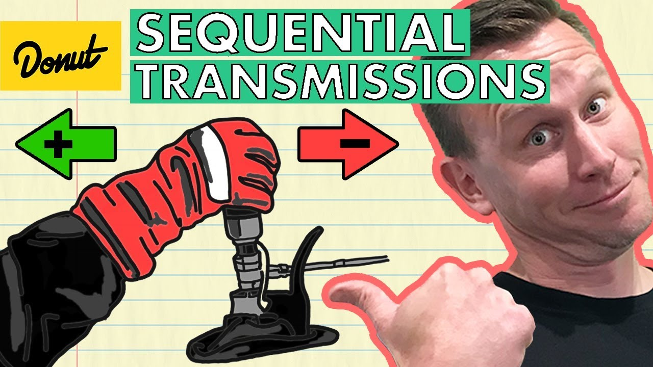 Dog Boxes & Sequential Transmission | How it Works