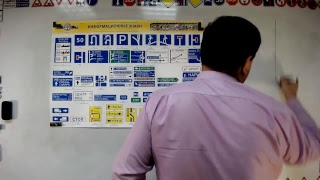 Тема 16: знаки особых предписаний и информационные знаки