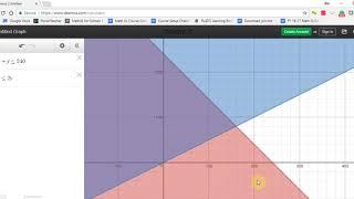 Linear Programming using Desmos Calculator