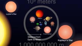 宇宙ヤバイ 電子レベルから宇宙へ。