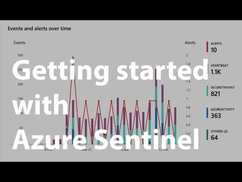 Getting started with Azure Sentinel - YouTube