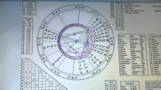 FULL MOON February 2015 Esoteric astrology forecast