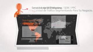 Turnover - Posicionamiento Web, SEO & SEM, SEO Internacional