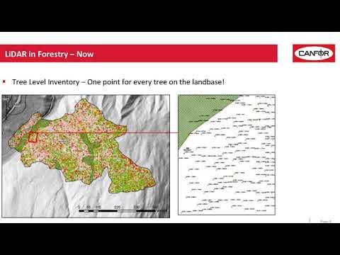 Columbia Basin Symposium: Plan Big By Taking Air