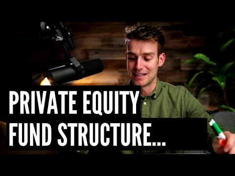 How PRIVATE EQUITY Funds Are Structured! (REVEALING)