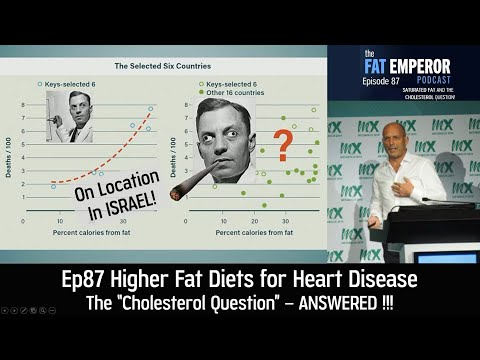 ep87-higher-fat-diets-in-heart-disease:-the-cholesterol-question---answered-!!