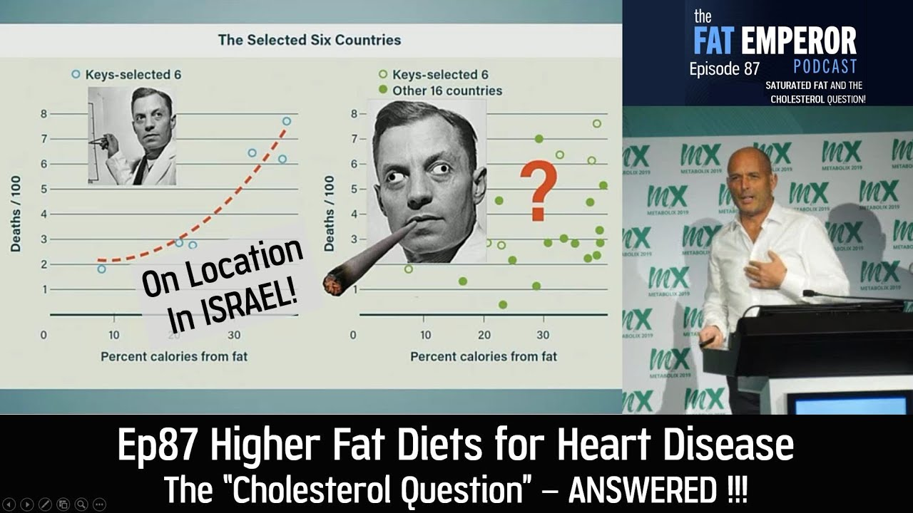 Ep87 Higher Fat Diets in Heart Disease: The Cholesterol Question - Answered !!