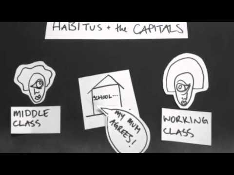 pierre bourdieu habitus capital and field Bourdieu, pierre 1994 structures, habitus, power: basis for a theory for symbolic power habitus, field, and capital: the question of historical specificity.