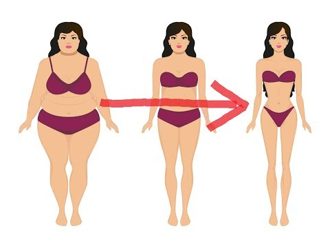 How To Lose Weight Fast – The Best Natural Weight Loss Method is Here!