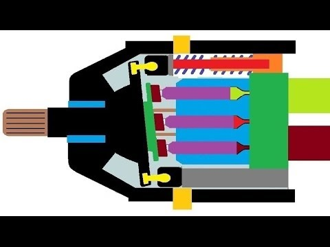 pv diagram for a piston 2002 ford taurus ses stereo wiring animation - how an axial flow variable displacement pump works. youtube