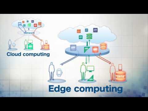 .邊緣計算+IoT雲平台,物聯網既要能上天,還要接地氣!