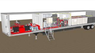 Sabre GEN 8 Chlorine Dioxide Generator