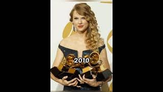 Taylor Swift From 2006 To 2021 #shorts  #taylorswift