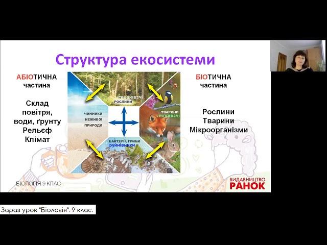 9 клас. Біологія. Екосистема. Різноманітність природних екосистем