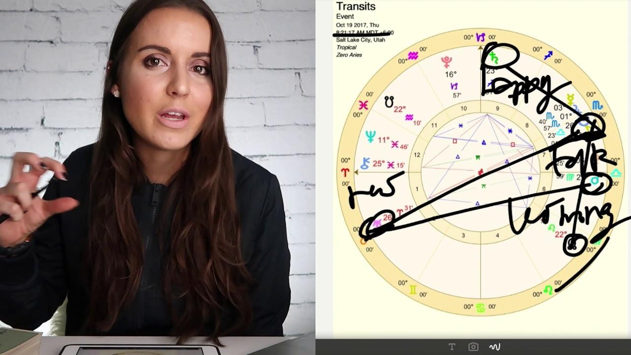 leo weekly horoscope 16 october