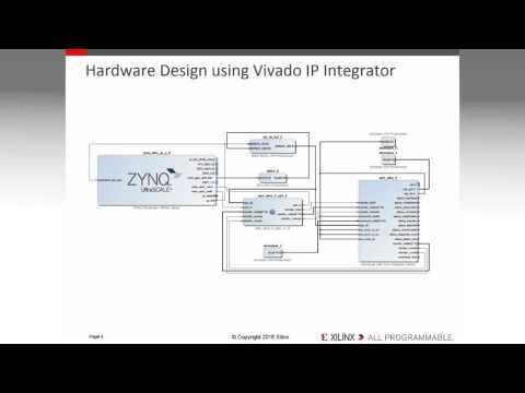 SEU Solution Integration Through Four Signals