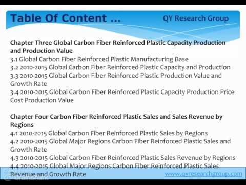 Global Carbon Fiber Reinforced Plastic Industry 2015 Market Research Report