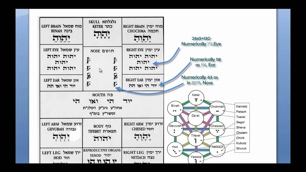 kabbalah rituals for prosperity pdf