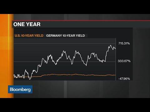Heeding Alan Greenspan's Bond Bubble Warning