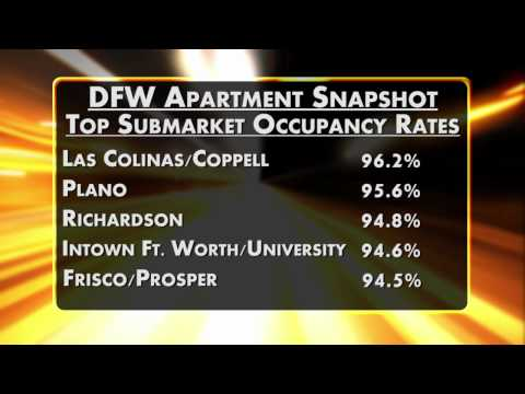 Construction Trends Show Improvement in Dallas/ Ft. Worth-Apartment Market Dynamics